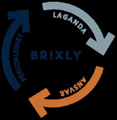 Brixly laganda